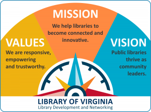 LDND Mission Vision Values